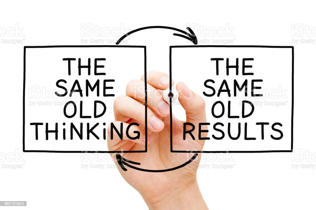 Same thinking, same results